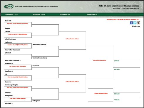 2A state tournament bracket (click to enlarge)