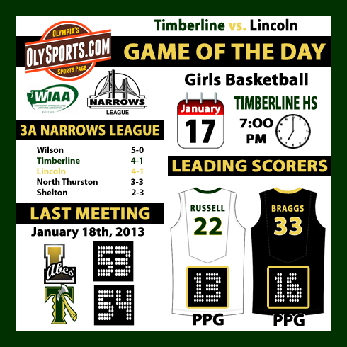 1-17-Timberline-Lincoln
