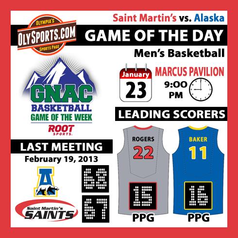1-23-SMU-vs-Alaska
