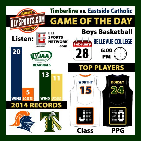 2-28-Timberline-EC