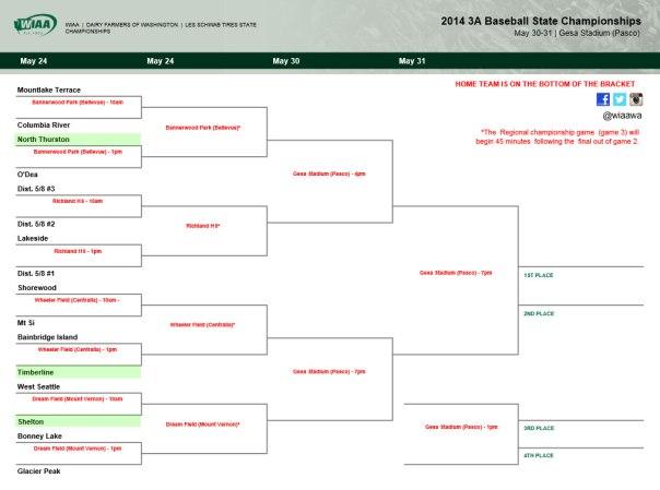 3A-Baseball-Bracket